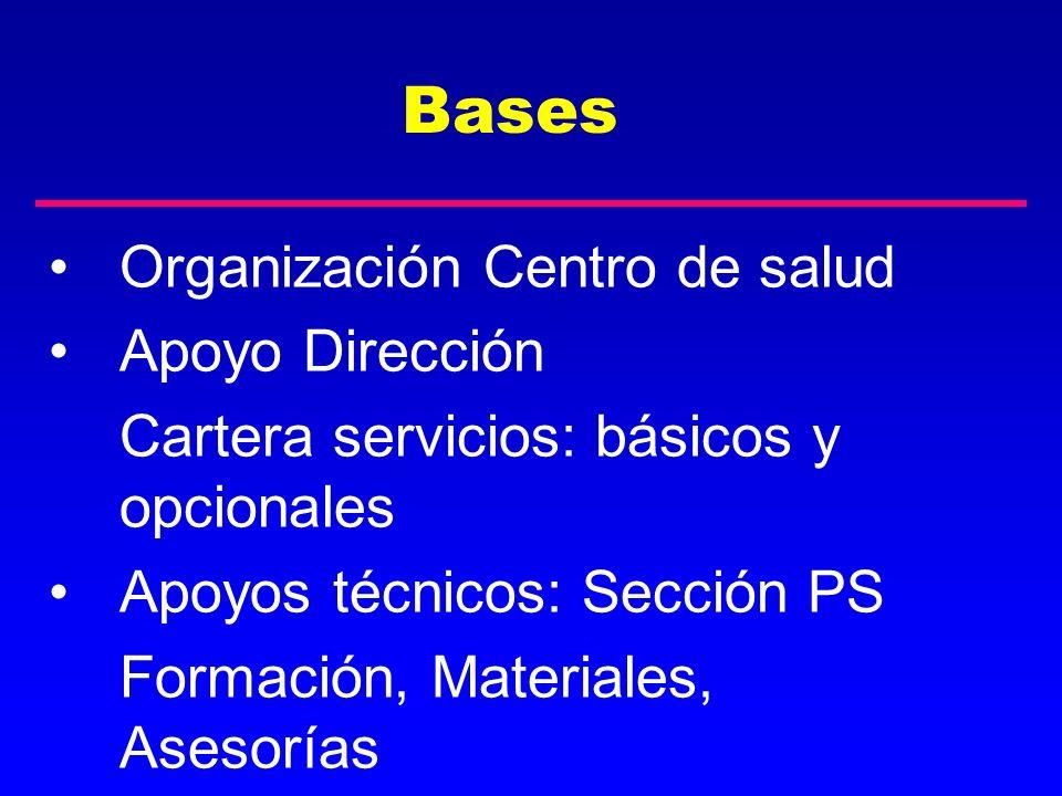 Bases Organización Centro de salud Apoyo Dirección