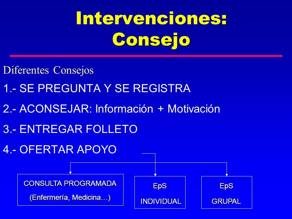 Intervenciones: Consejo