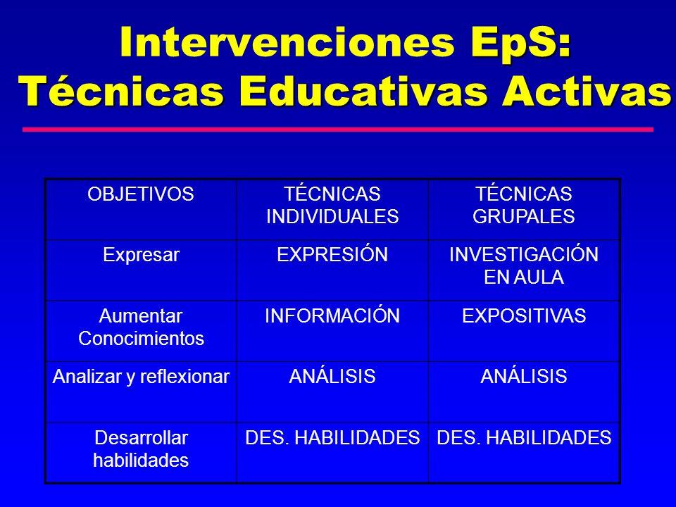 Intervenciones EpS: Técnicas Educativas Activas