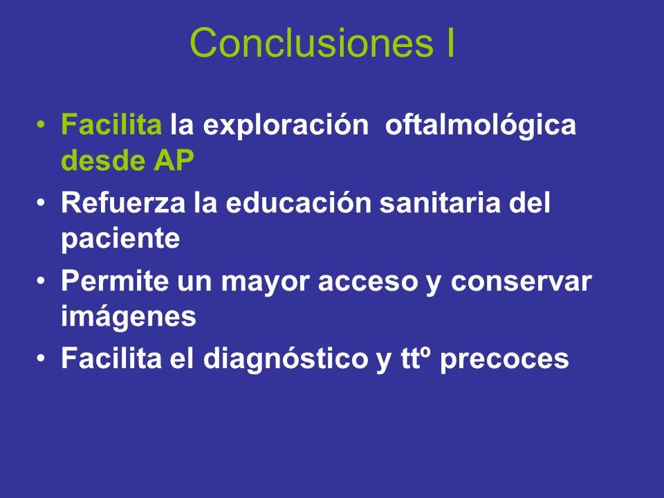 Conclusiones I Facilita la exploración oftalmológica desde AP