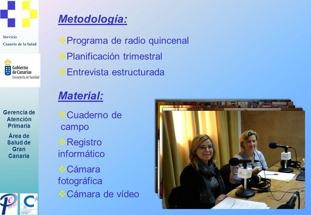Metodología: Material: Programa de radio quincenal