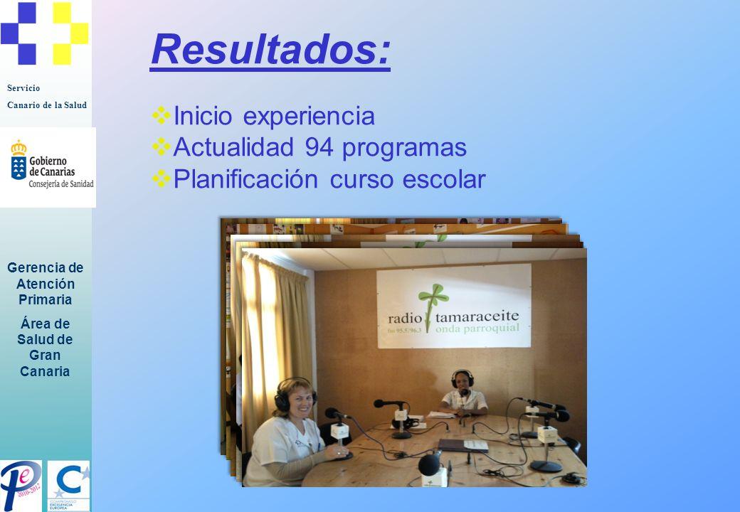 Resultados: Inicio experiencia Actualidad 94 programas
