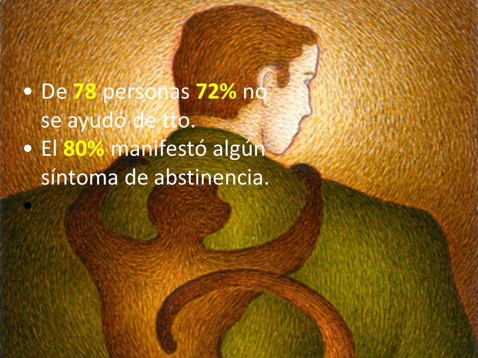De 78 personas 72% no se ayudó de tto.