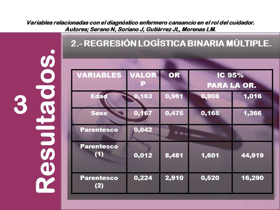 2.- REGRESIÓN LOGÍSTICA BINARIA MÚLTIPLE.