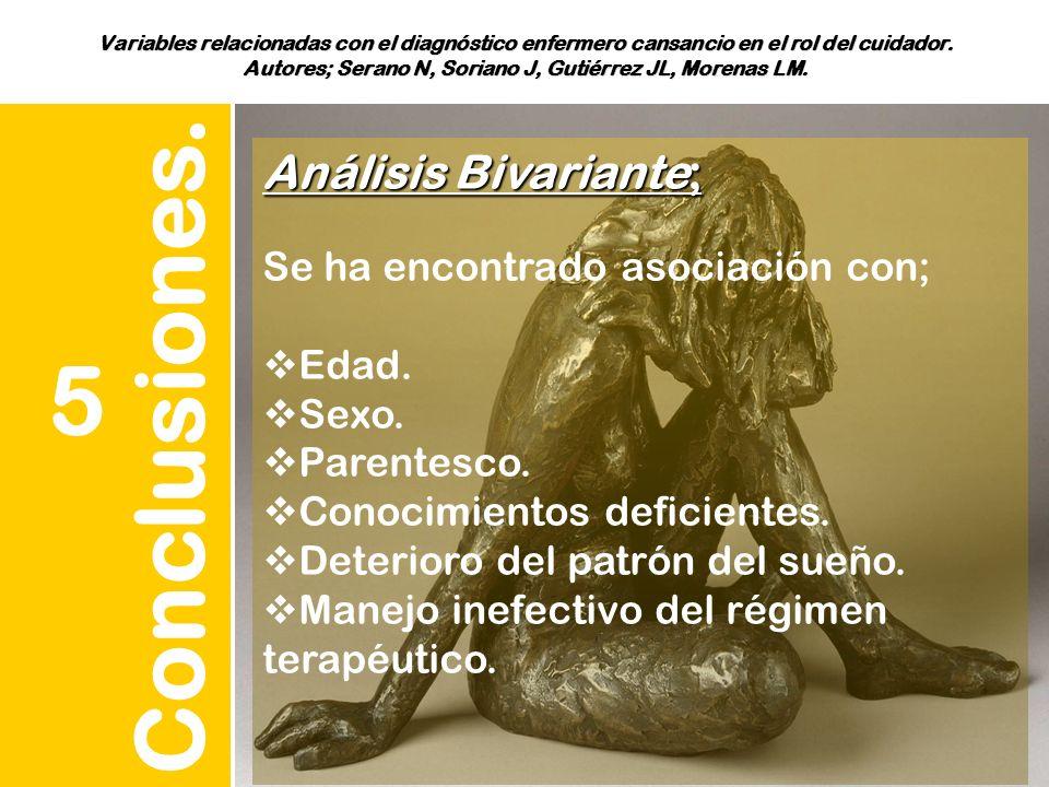 Conclusiones. 5 Análisis Bivariante; Se ha encontrado asociación con;