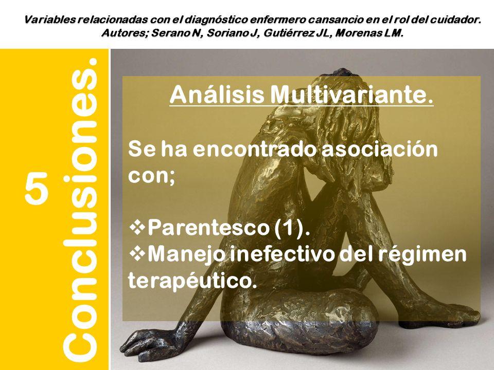 Análisis Multivariante.