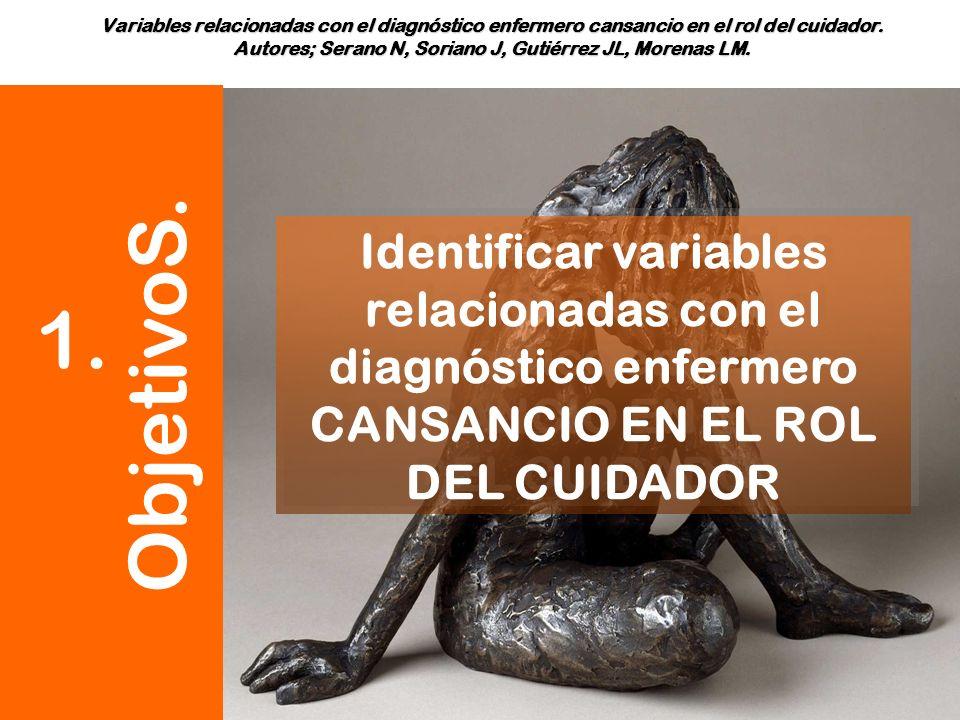 Variables relacionadas con el diagnóstico enfermero cansancio en el rol del cuidador. Autores; Serano N, Soriano J, Gutiérrez JL, Morenas LM.