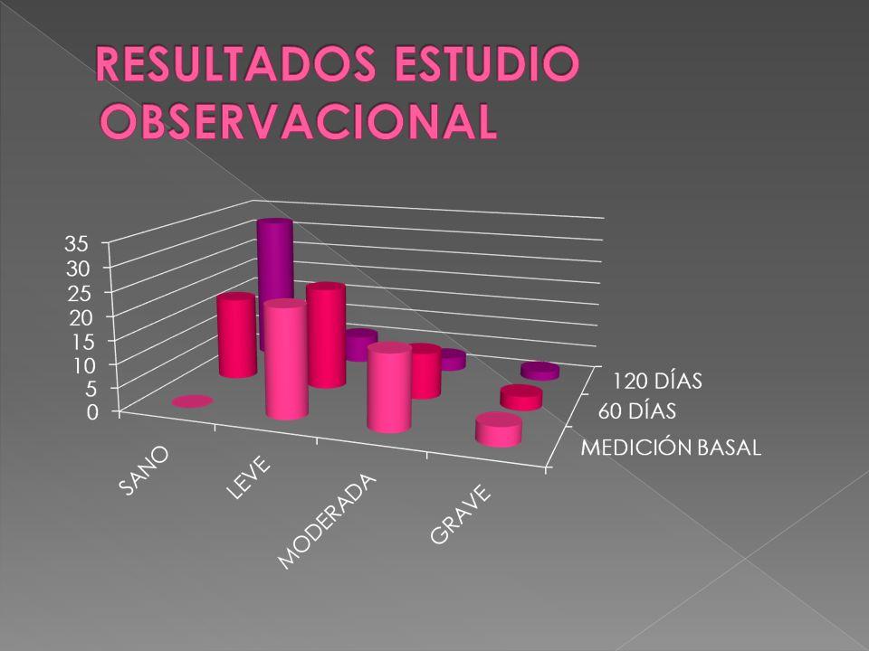 RESULTADOS ESTUDIO OBSERVACIONAL