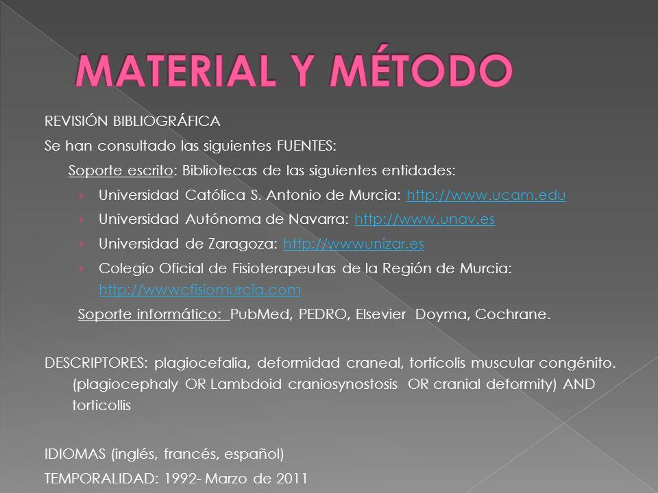 MATERIAL Y MÉTODO REVISIÓN BIBLIOGRÁFICA
