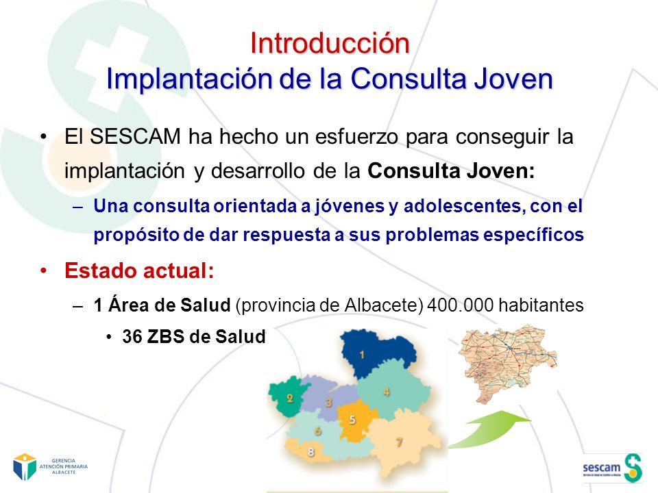 Introducción Implantación de la Consulta Joven