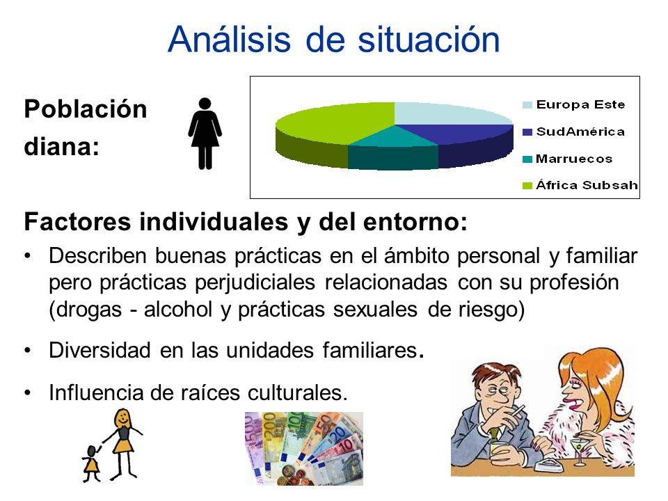 Análisis de situación Población diana: