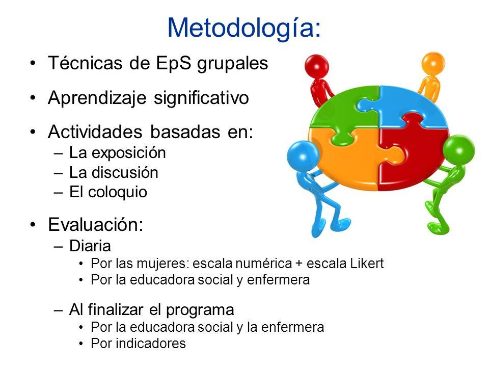 Metodología: Técnicas de EpS grupales Aprendizaje significativo