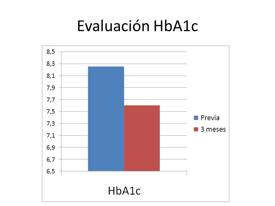 Evaluación HbA1c
