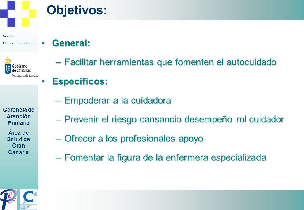 Objetivos: General: Facilitar herramientas que fomenten el autocuidado