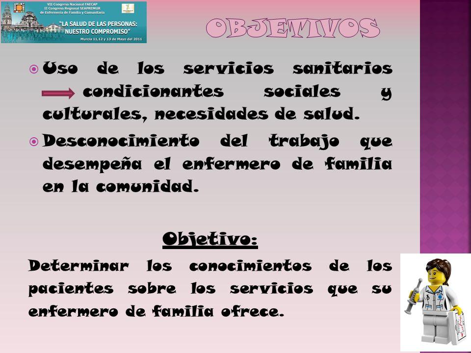 OBJETIVOS Uso de los servicios sanitarios condicionantes sociales y culturales, necesidades de salud.