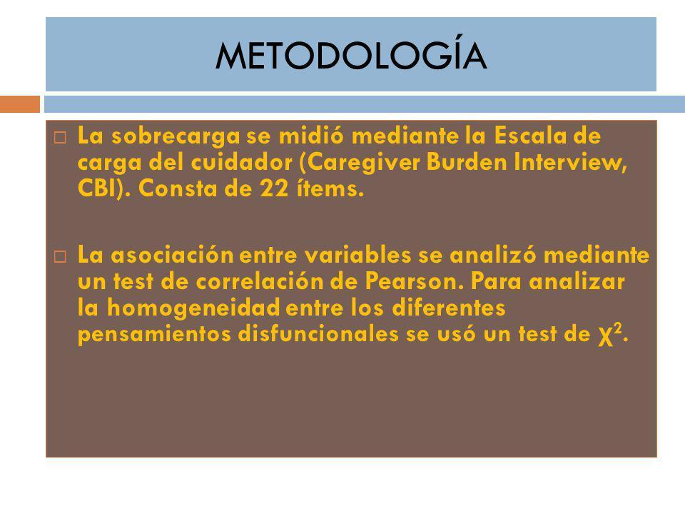 METODOLOGÍA La sobrecarga se midió mediante la Escala de carga del cuidador (Caregiver Burden Interview, CBI). Consta de 22 ítems.