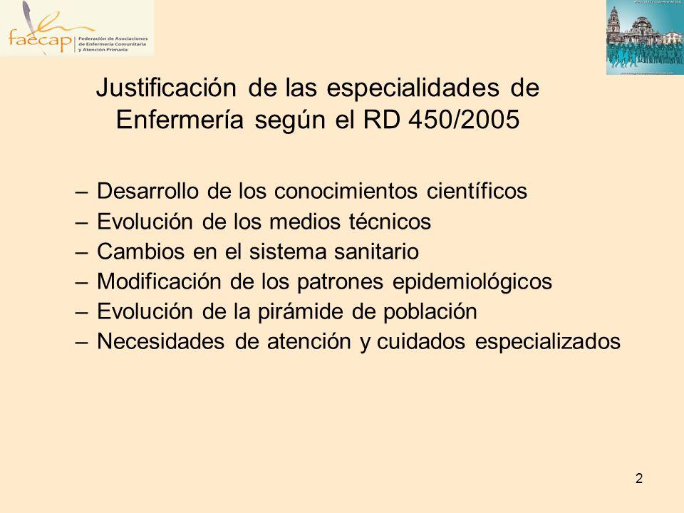 Justificación de las especialidades de Enfermería según el RD 450/2005
