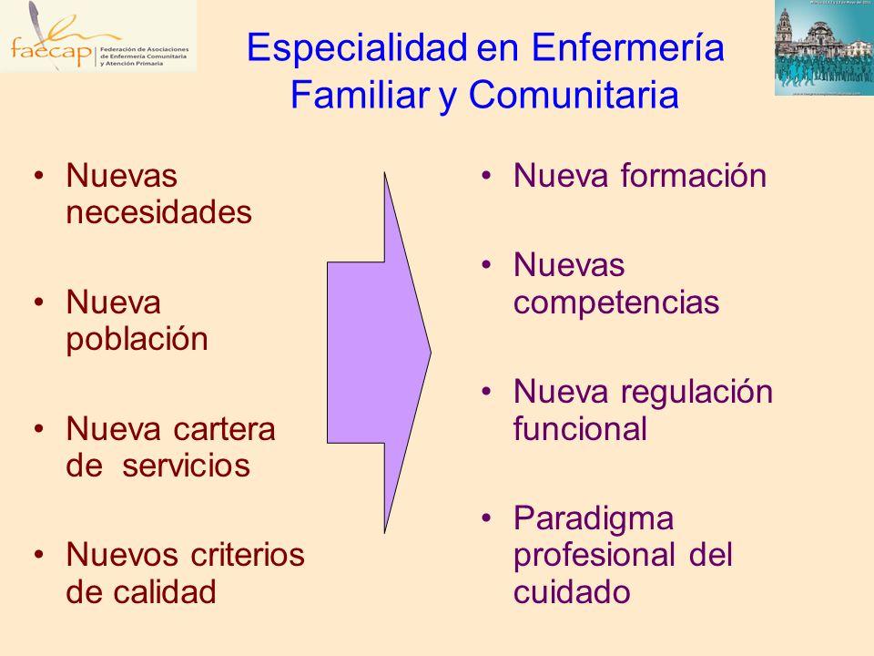 Especialidad en Enfermería Familiar y Comunitaria