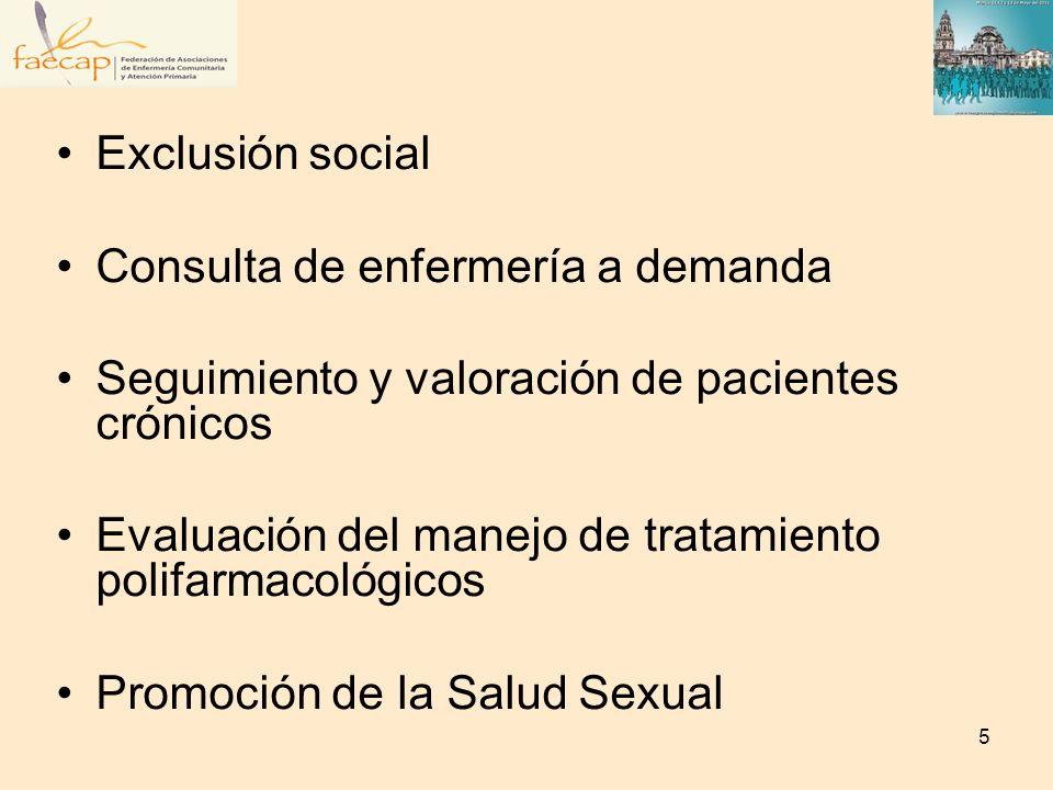 Exclusión social Consulta de enfermería a demanda. Seguimiento y valoración de pacientes crónicos.