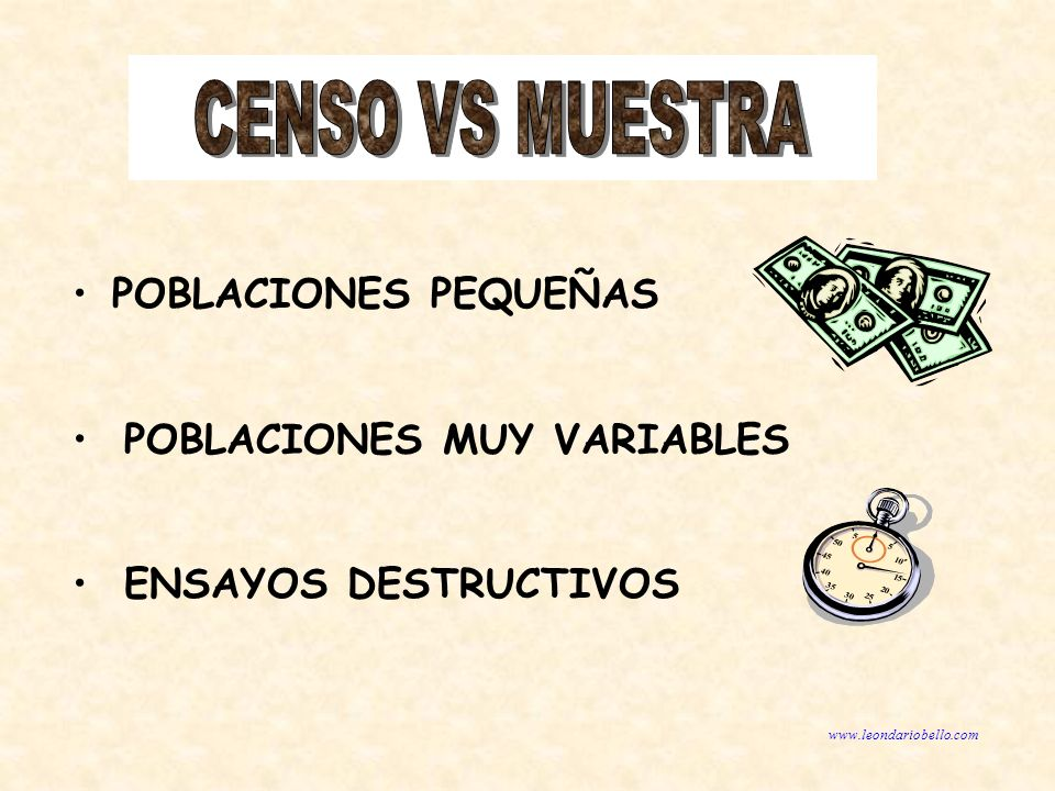 CENSO VS MUESTRA POBLACIONES PEQUEÑAS POBLACIONES MUY VARIABLES