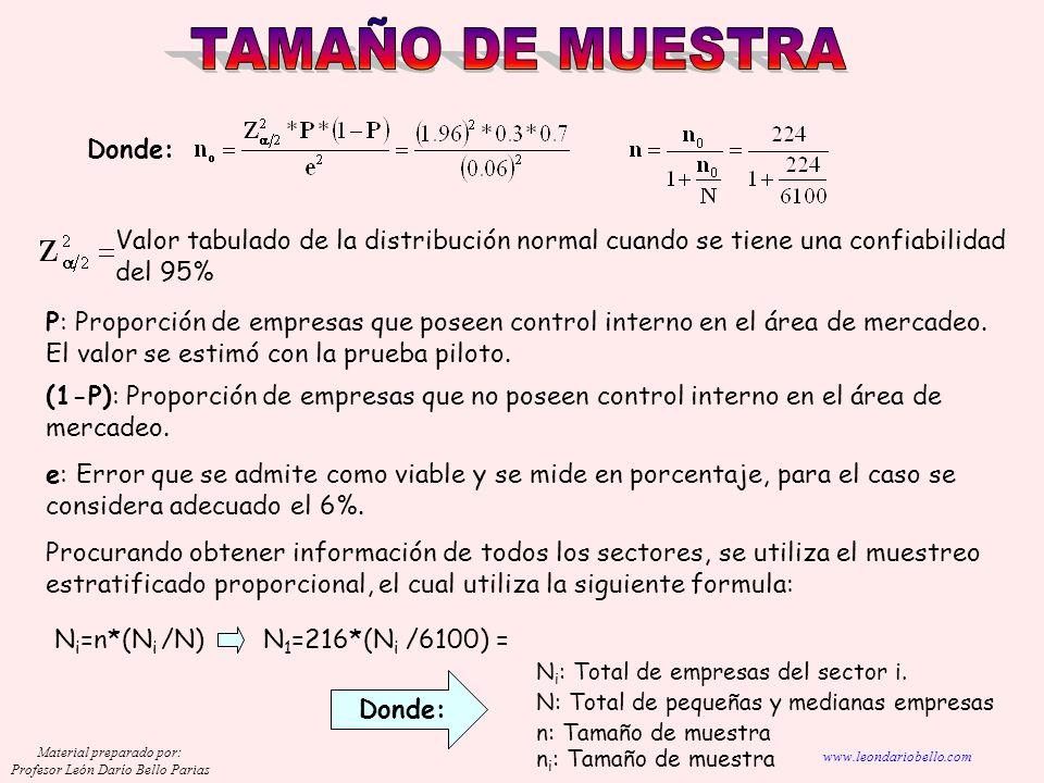 TAMAÑO DE MUESTRA Donde: