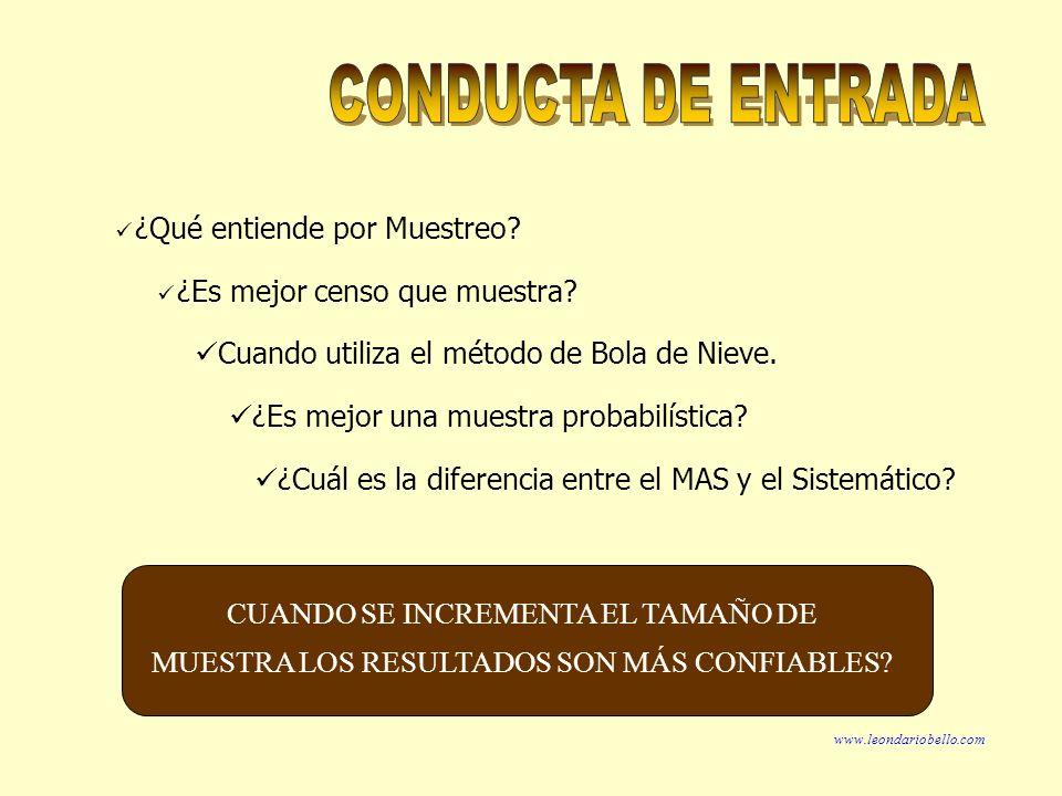 CONDUCTA DE ENTRADA ¿Qué entiende por Muestreo