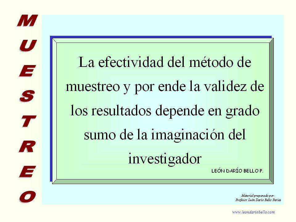 MUESTREO www.leondariobello.com