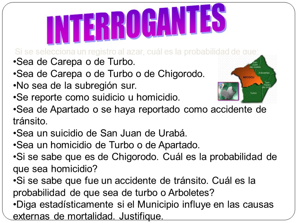 INTERROGANTES Sea de Carepa o de Turbo.