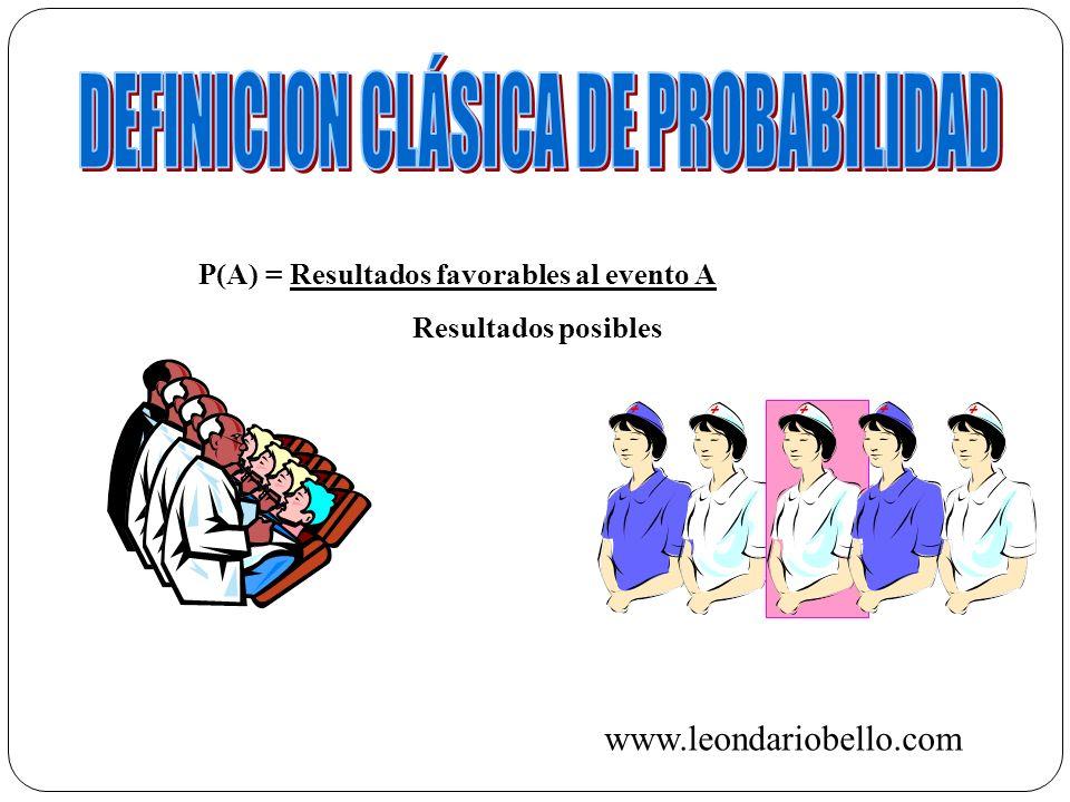DEFINICION CLÁSICA DE PROBABILIDAD