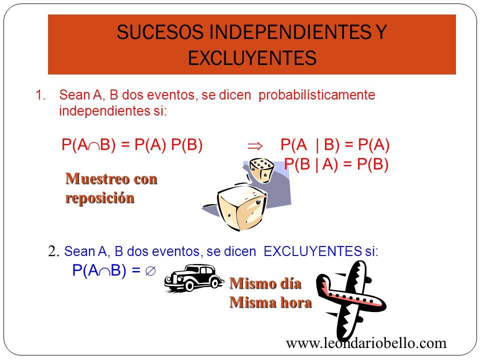 SUCESOS INDEPENDIENTES Y EXCLUYENTES