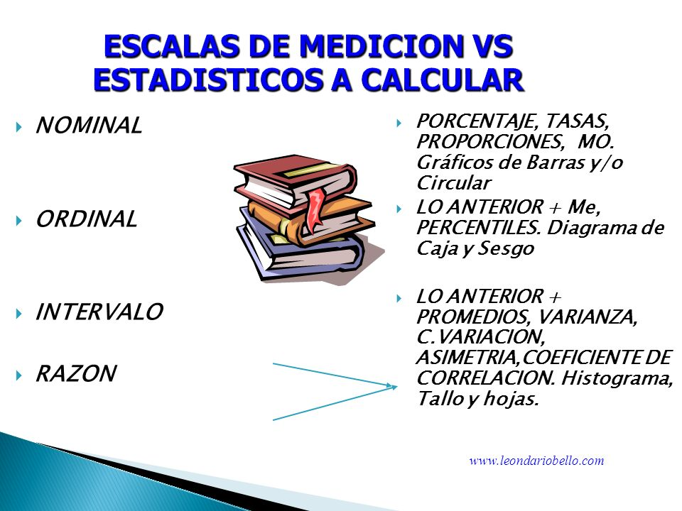ESCALAS DE MEDICION VS ESTADISTICOS A CALCULAR