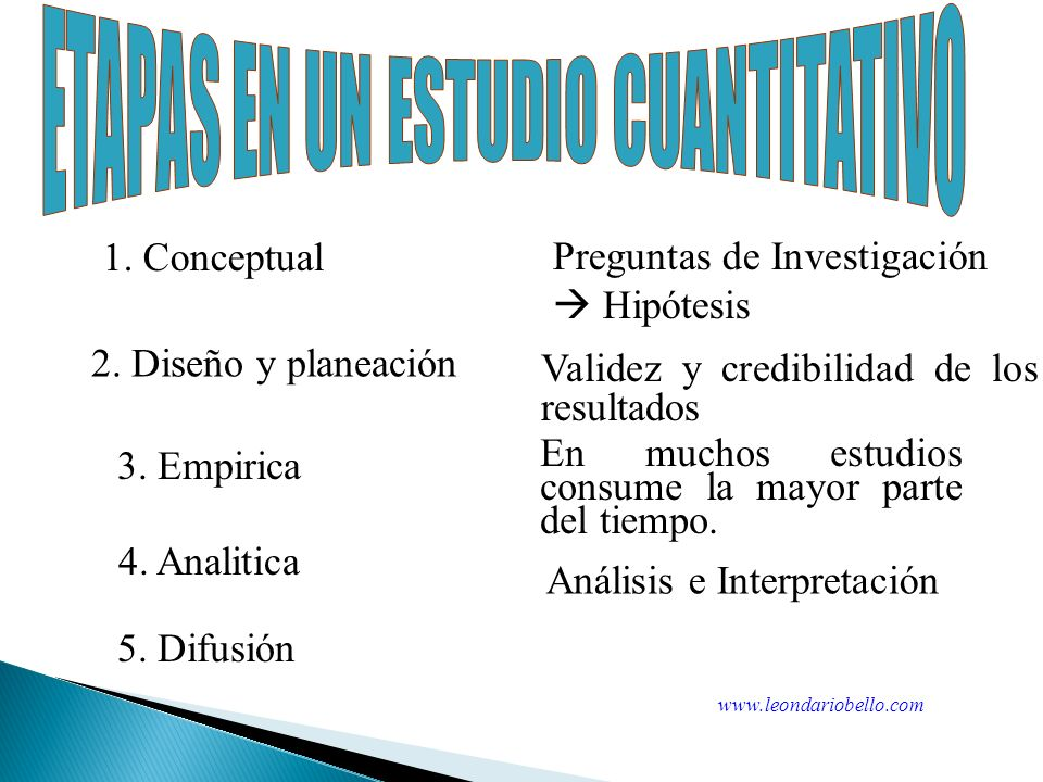 ETAPAS EN UN ESTUDIO CUANTITATIVO