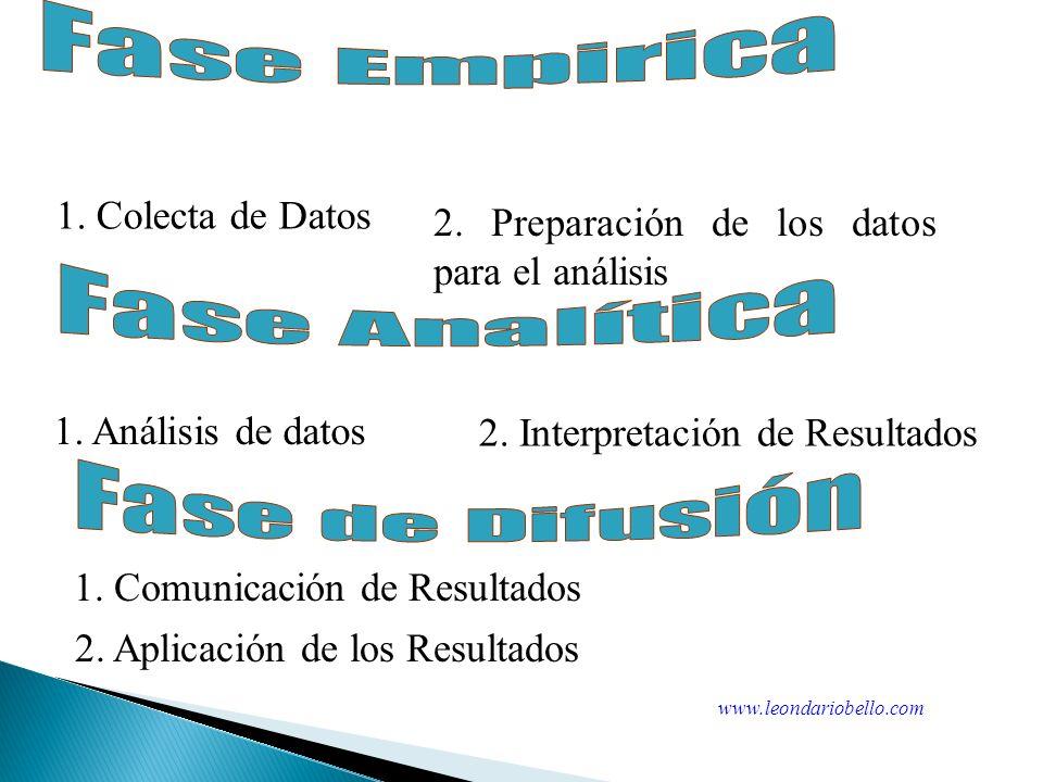 2. Preparación de los datos para el análisis