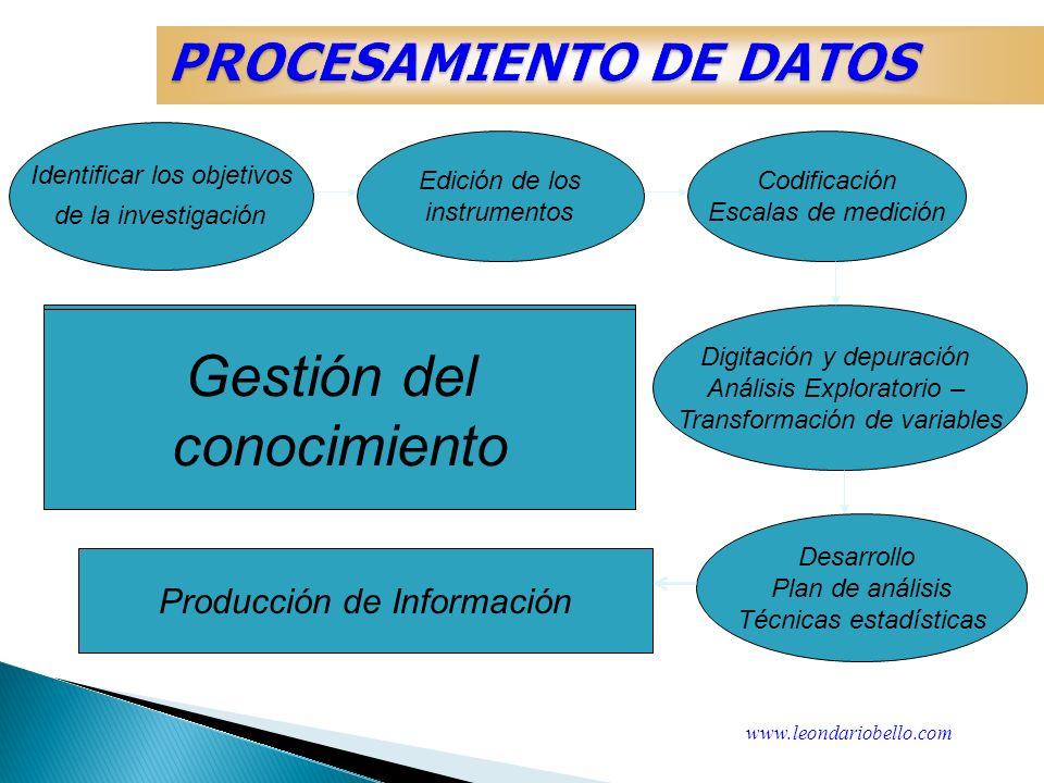 PROCESAMIENTO DE DATOS
