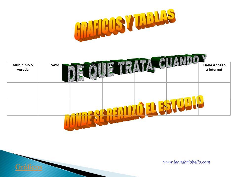 DONDE SE REALIZÓ EL ESTUDIO