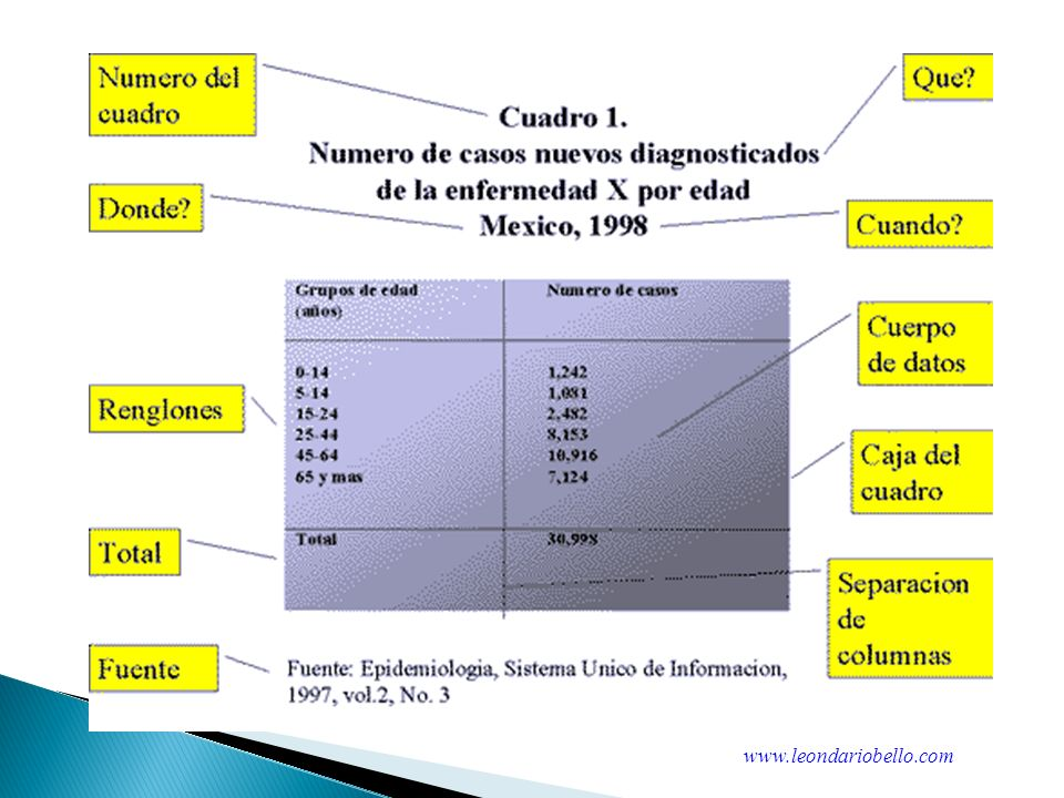 www.leondariobello.com