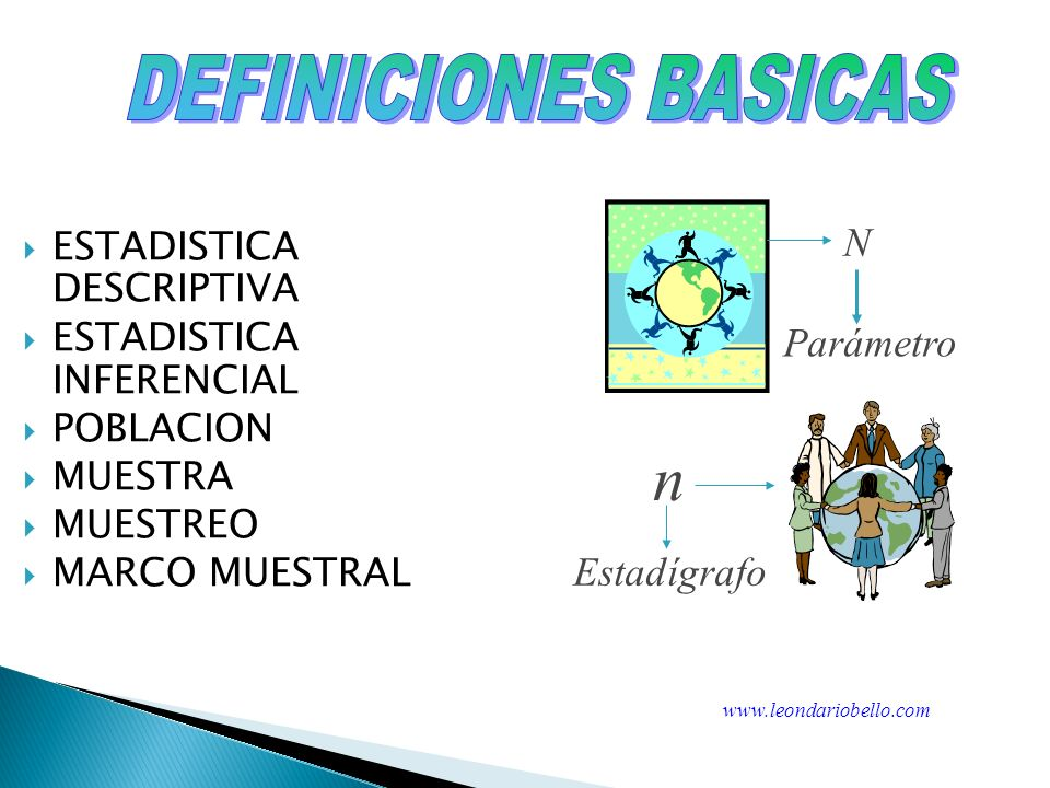 n DEFINICIONES BASICAS N Parámetro Estadígrafo ESTADISTICA DESCRIPTIVA