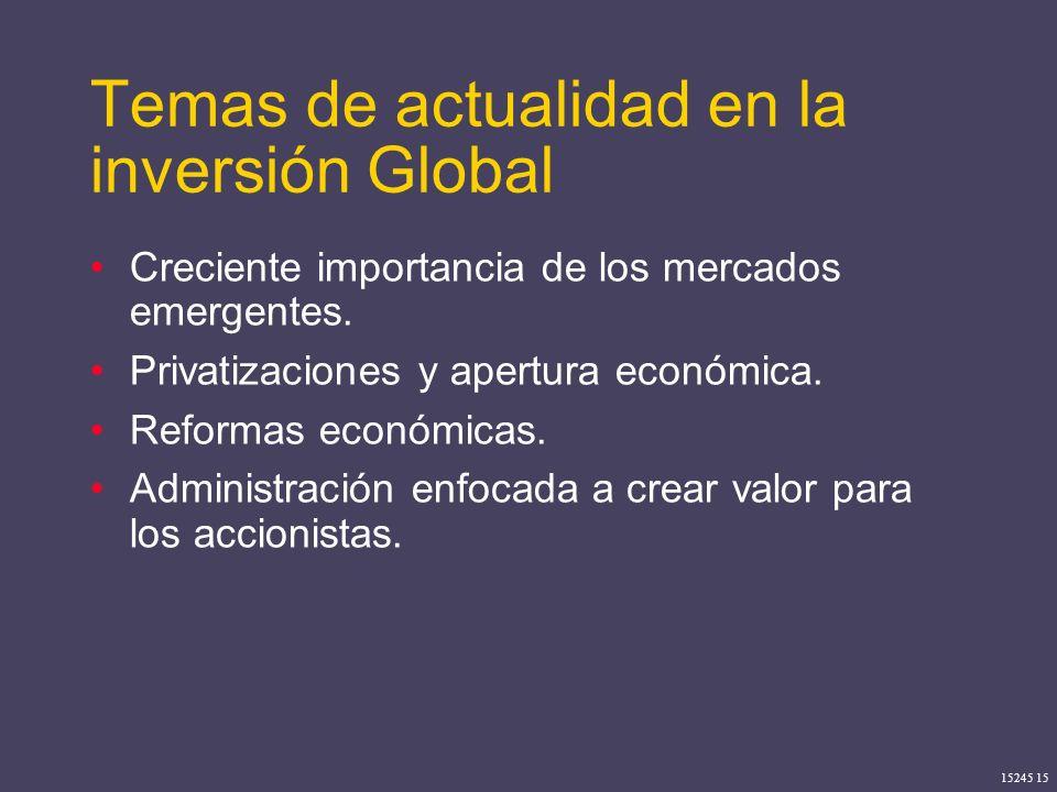 Temas de actualidad en la inversión Global