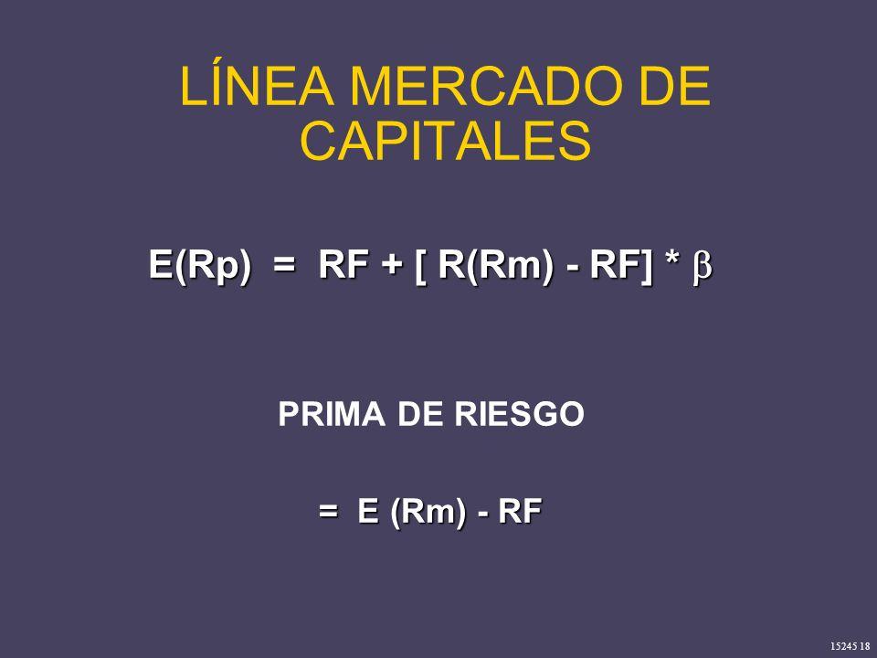 LÍNEA MERCADO DE CAPITALES