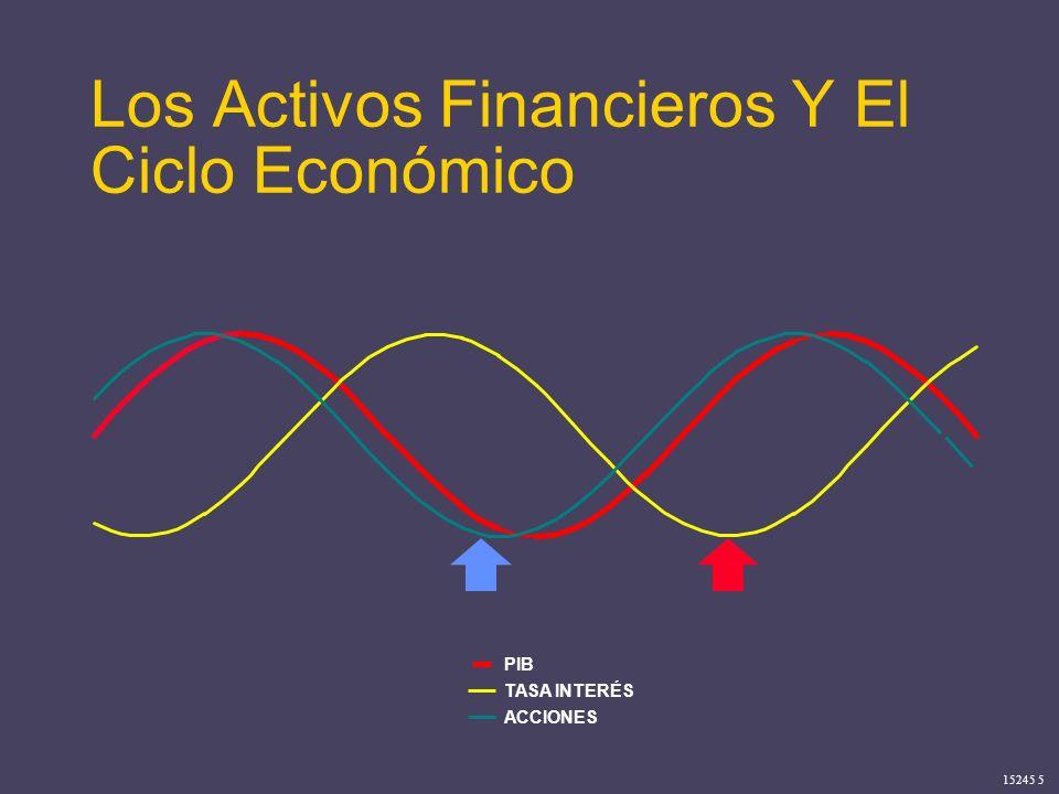 Los Activos Financieros Y El Ciclo Económico