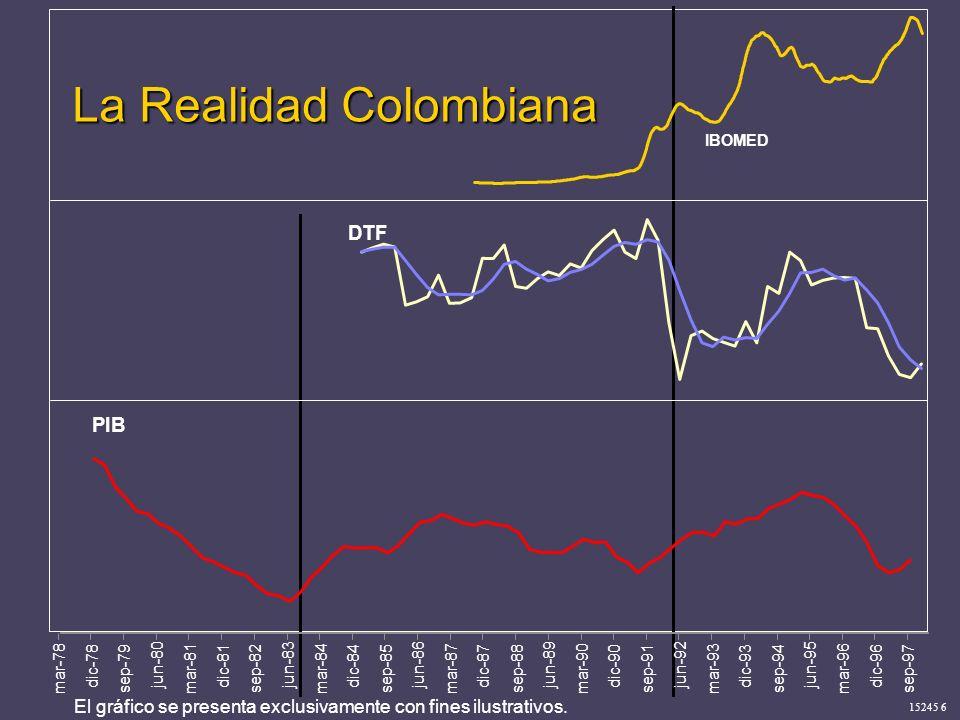 La Realidad Colombiana
