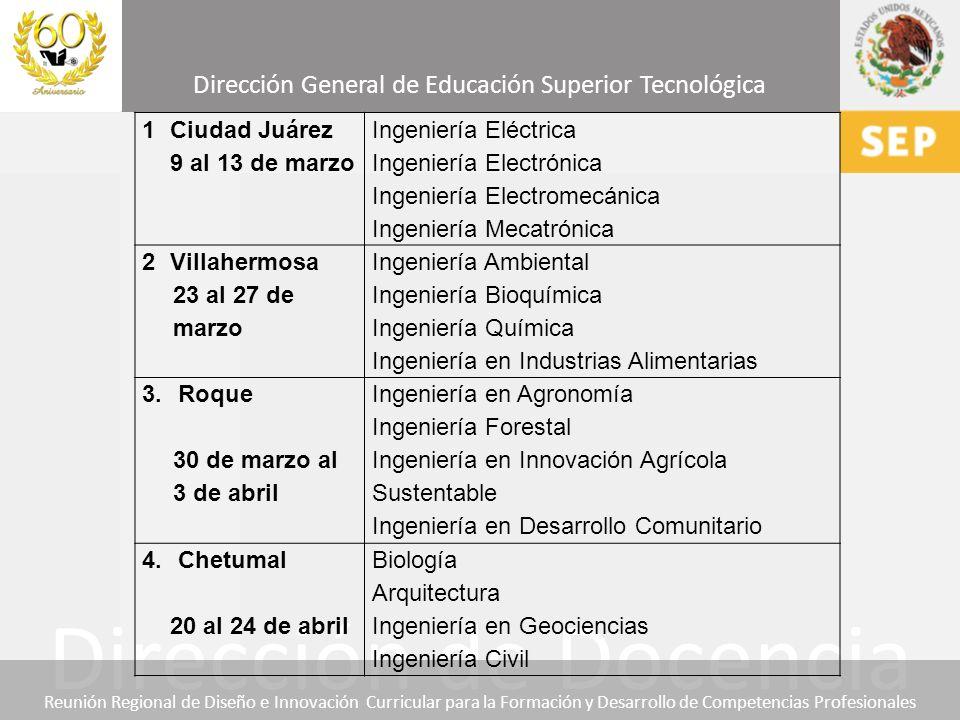 1 Ciudad Juárez 9 al 13 de marzo. Ingeniería Eléctrica. Ingeniería Electrónica. Ingeniería Electromecánica.