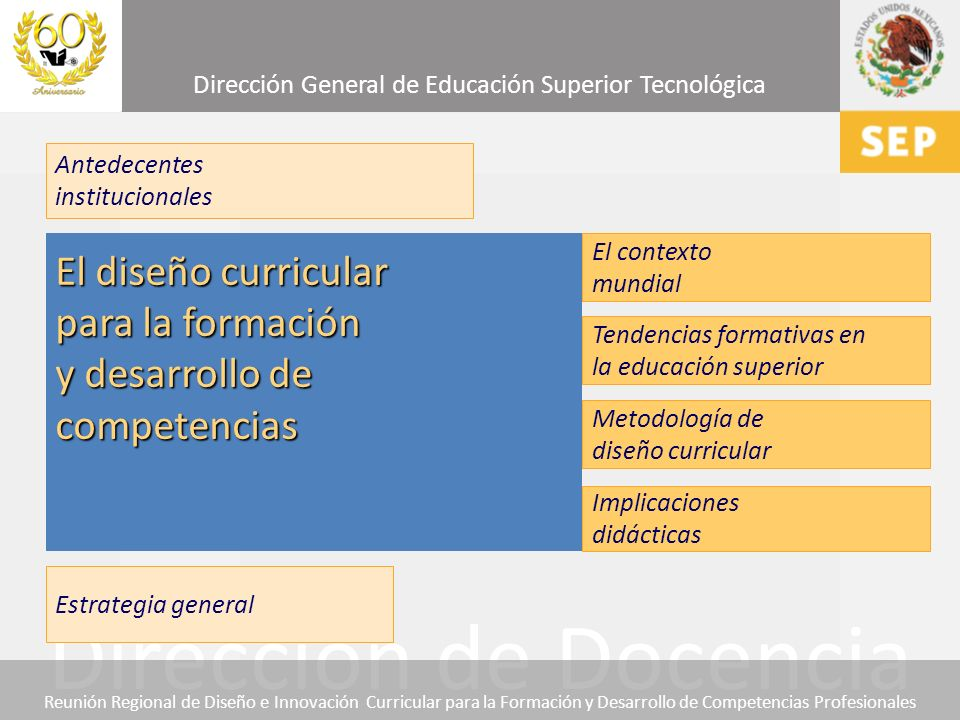 El diseño curricular para la formación y desarrollo de competencias