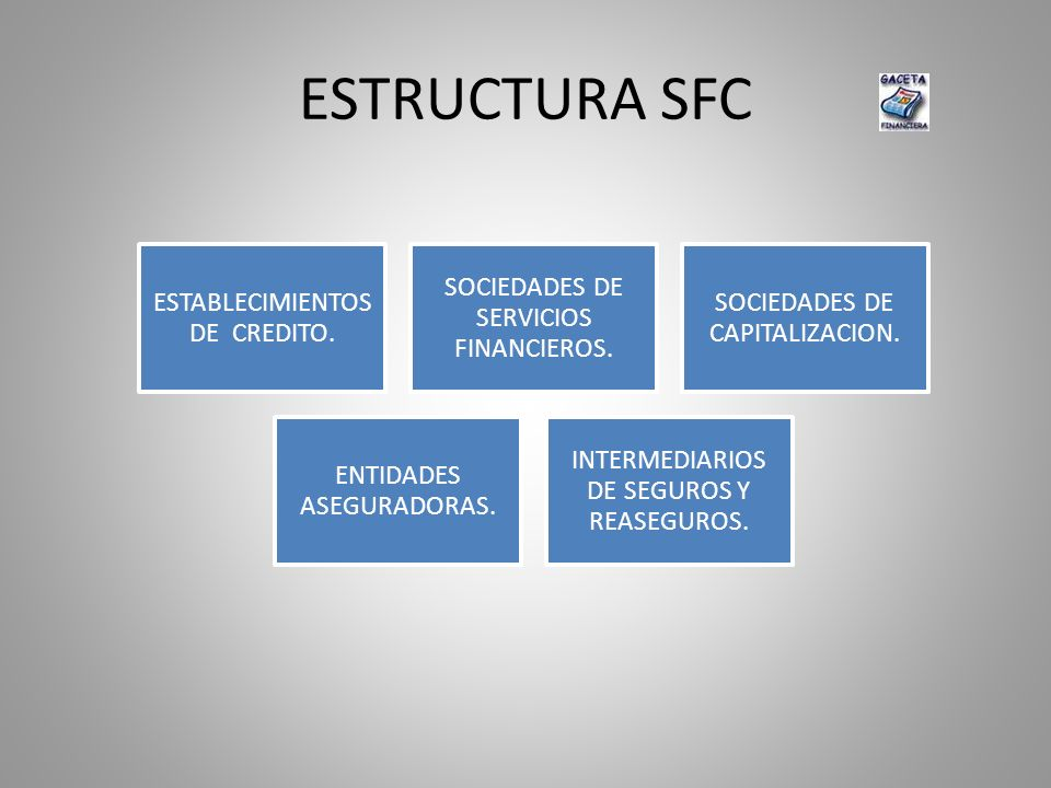 ESTRUCTURA SFC ESTABLECIMIENTOS DE CREDITO.