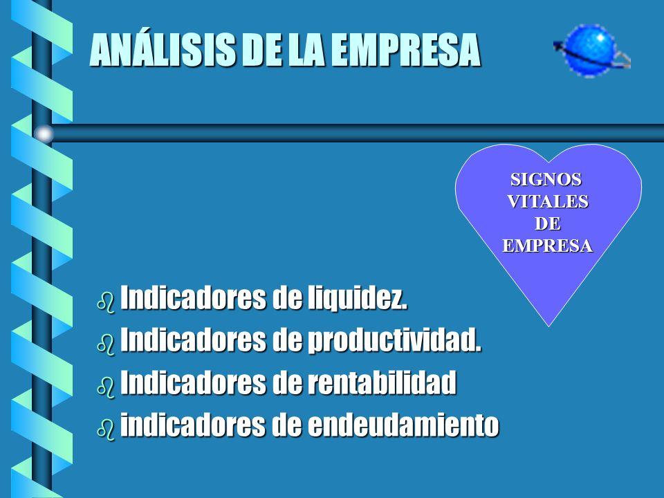 ANÁLISIS DE LA EMPRESA Indicadores de liquidez.