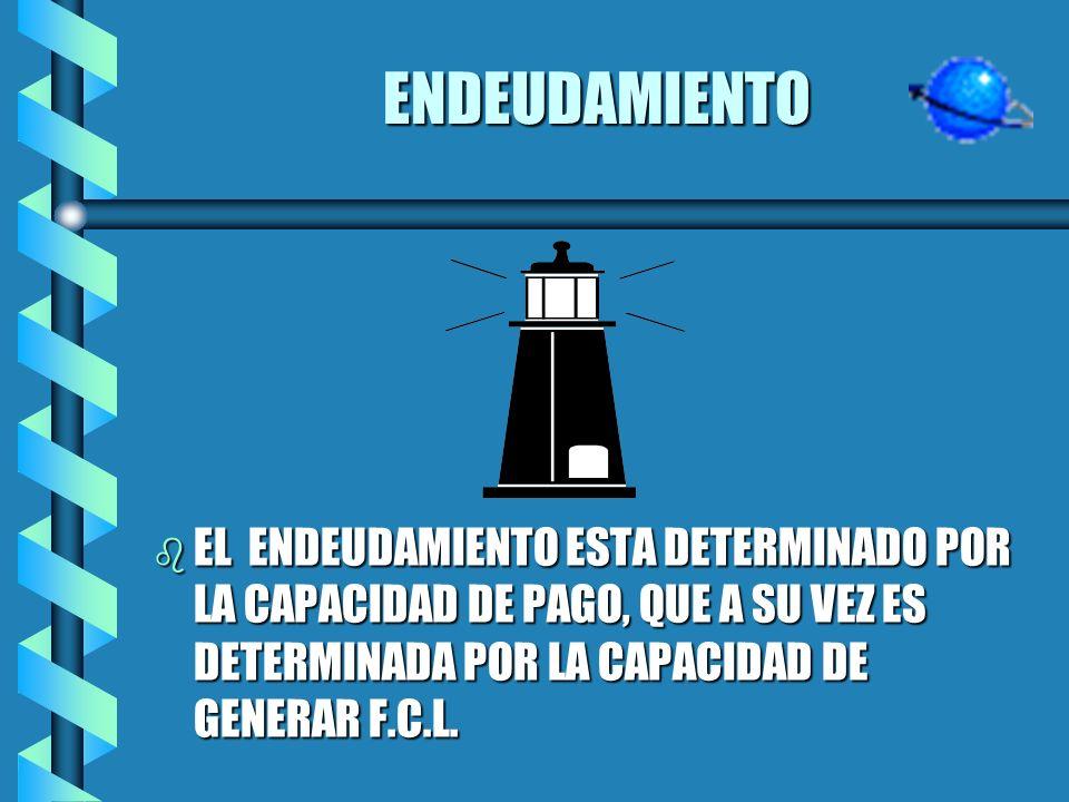 ENDEUDAMIENTO EL ENDEUDAMIENTO ESTA DETERMINADO POR LA CAPACIDAD DE PAGO, QUE A SU VEZ ES DETERMINADA POR LA CAPACIDAD DE GENERAR F.C.L.