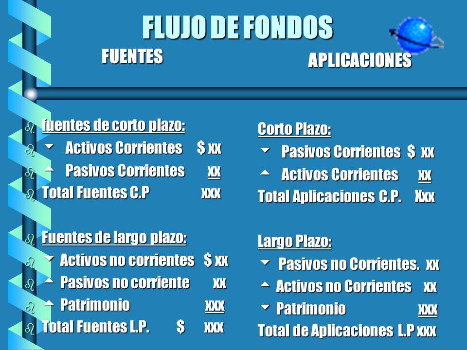 FLUJO DE FONDOS FUENTES APLICACIONES fuentes de corto plazo: