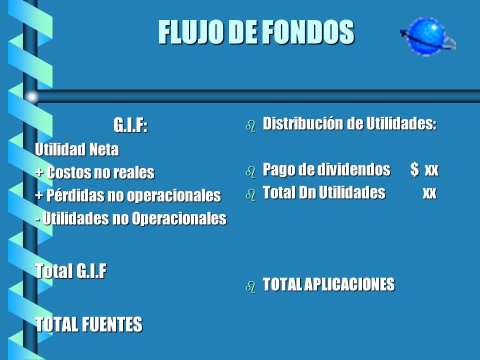FLUJO DE FONDOS G.I.F: Total G.I.F TOTAL FUENTES
