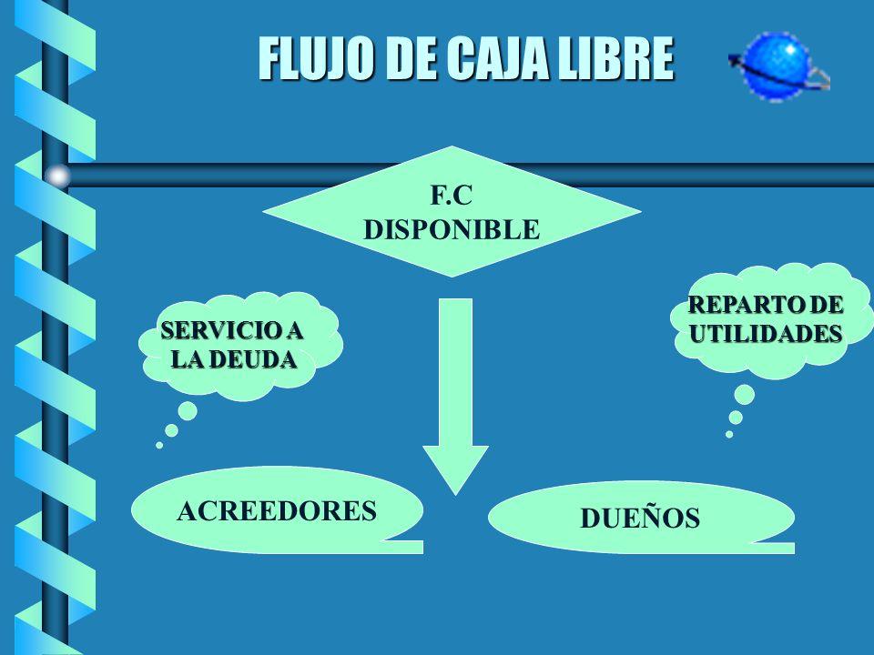 FLUJO DE CAJA LIBRE F.C DISPONIBLE ACREEDORES DUEÑOS REPARTO DE