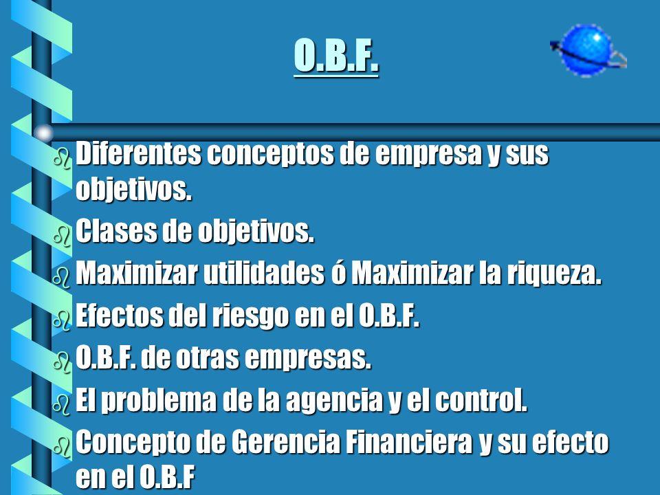 O.B.F. Diferentes conceptos de empresa y sus objetivos.